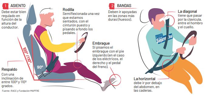 Consejos sobre como abrocharse el cinturon de seguridad